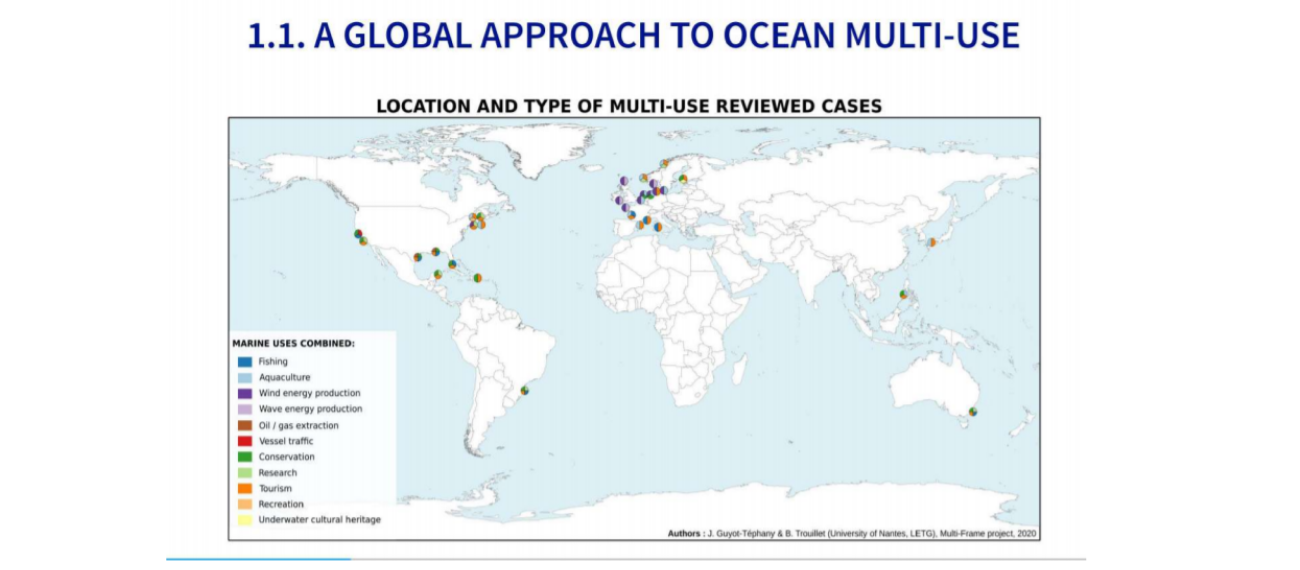 MULTI-FRAME project partners worked on mapping the diversity of multi-use worldwide